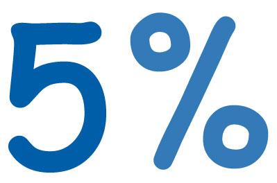 Icon 5% Wettsteuer
