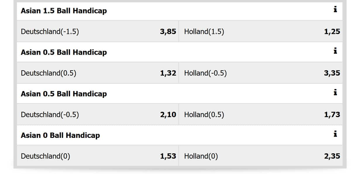 Wettart Asian Handicap