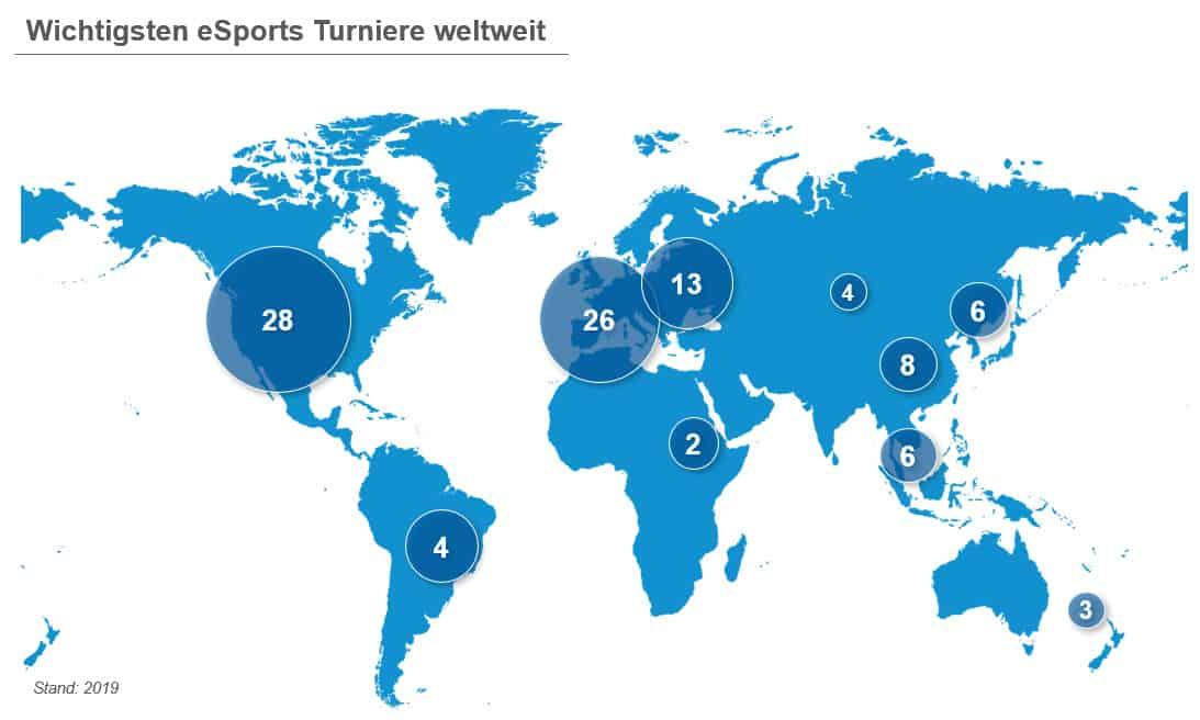 wichtigsten eSports Turniere der Welt